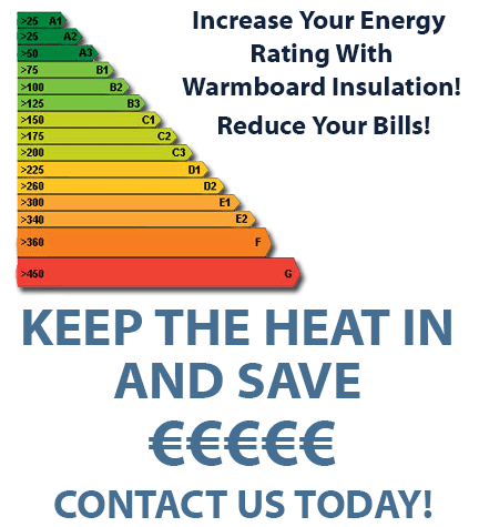 Increase your BER Rating in Dublin with Grants available for insulation your home in Dublin